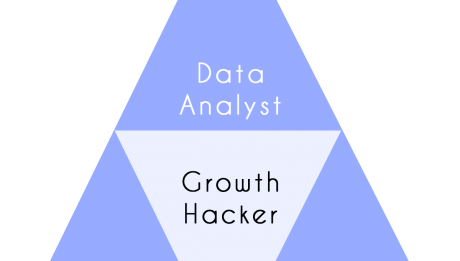 Le triangle du Growth hacker
