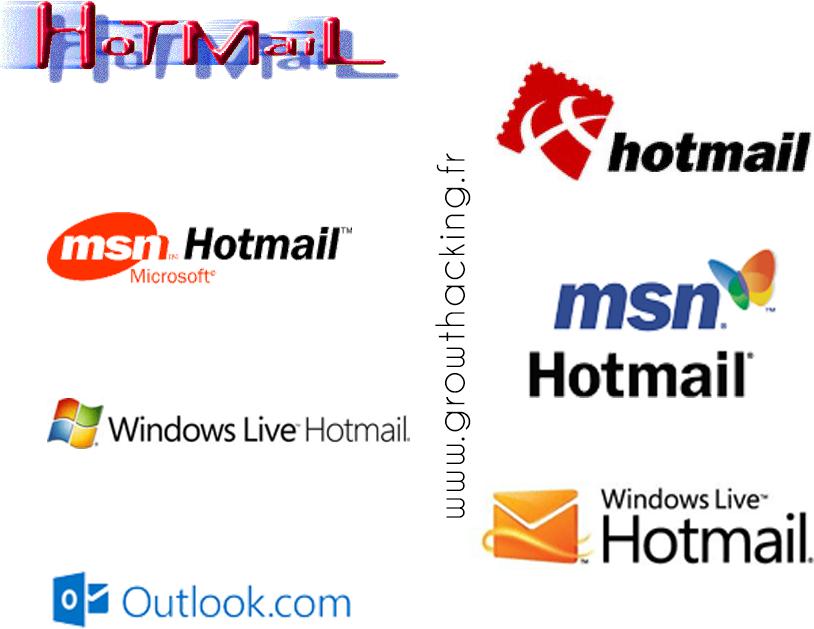 Résumé de l'evolution des logos de hotmail jusqu'à Outlook.com