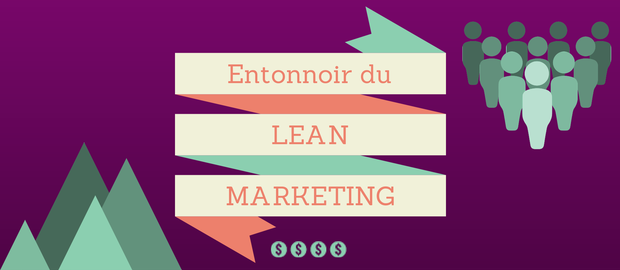 Image entonnoir du lean marketing sur fond violet